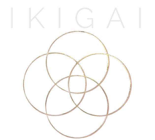 ikigai-crculos-1